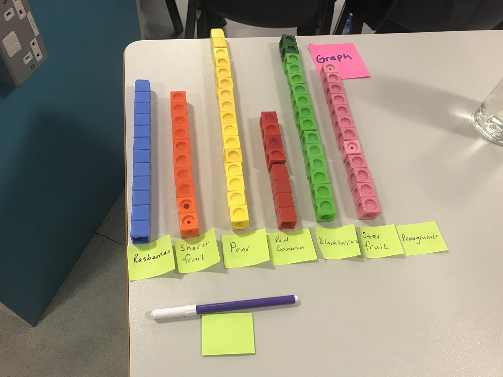 Photograph of a bar chart made of coloured cubes and labelled  with post-it
